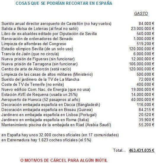 ¿ De quien es España ? - Página 5 18e95_9b9c