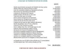 Cosas que se podrian recortar en espana 18e95 9b9c dam preview